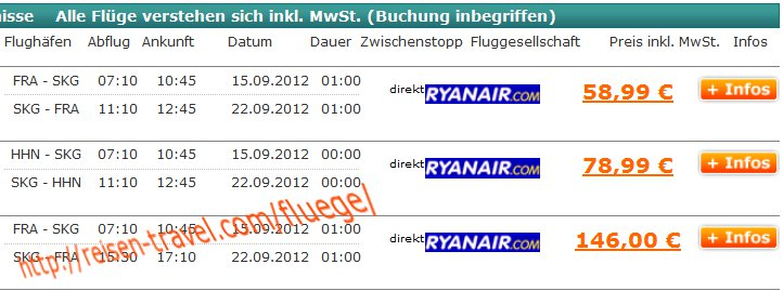 Flights Tours France Ryanair